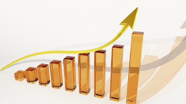 график рост
